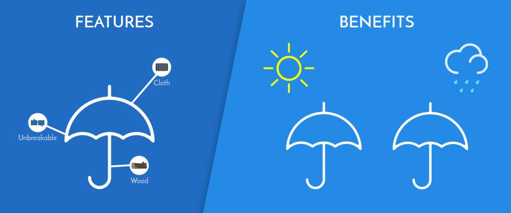 Benefits vs Features